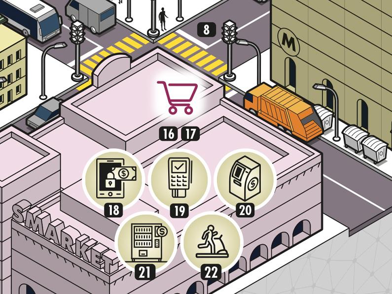 Infographie: les domaines d'application de la Smart City