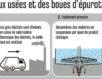 Infographie: STEP de Vidy