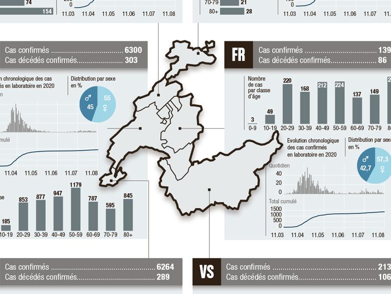 Infographie: l'évolution de l'épidémie par canton